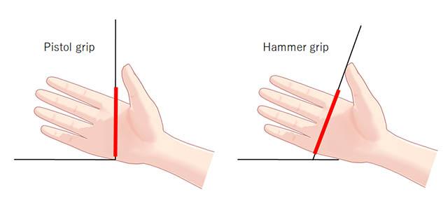 フィンガーグリップ・ハンマーグリップ