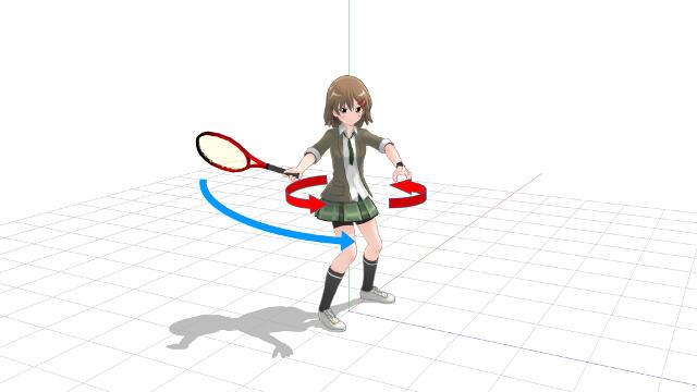 テニス ラケットの加速