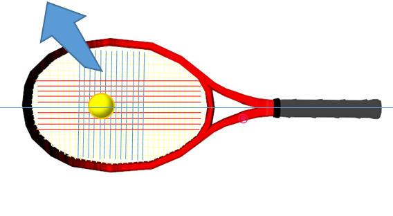 回転がかかるボールとガットの当たる角度