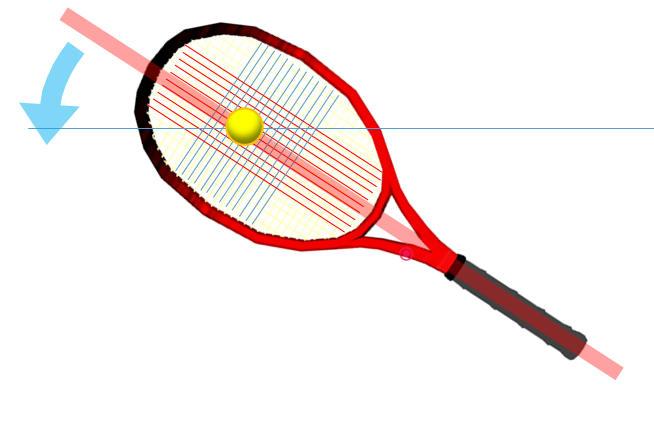 グリップエンド側を軸にラケットを回転させると縦糸がボールにひっかかる2