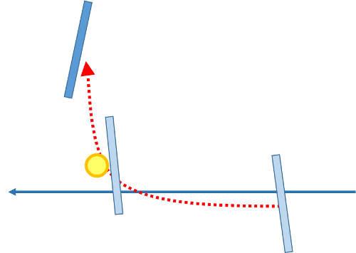 ボールにトップスピンをかけて打つということを考える (テニス) | lond日記
