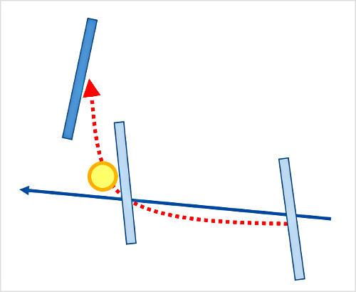 テニス スイング軌道