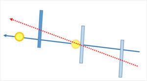 スイング軌道と回転