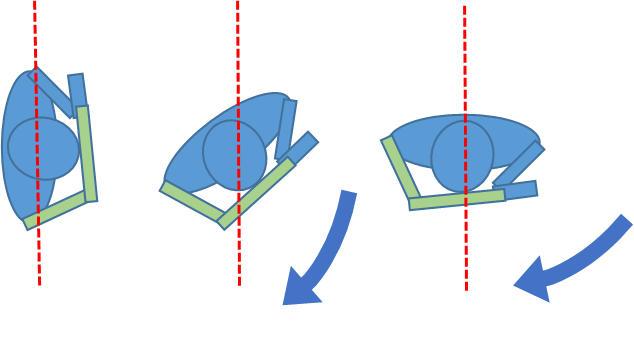 テニス 体の回転と利き腕肩の位置変化
