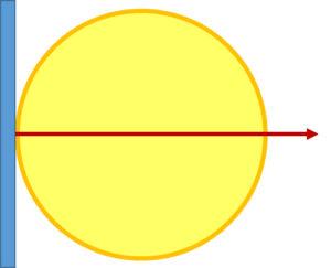 ボールの打出し角度が地面と水平ならラケット面も地面