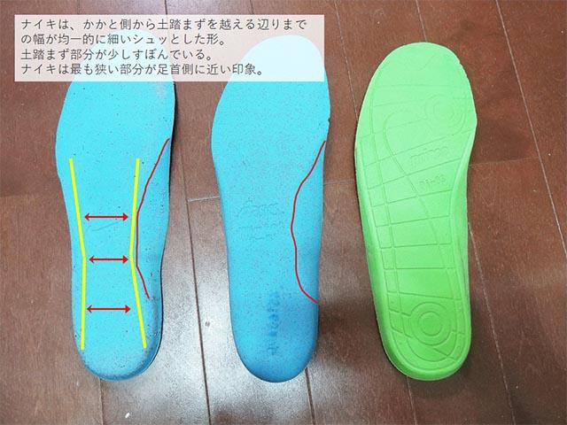 tennis shoes insole comparison