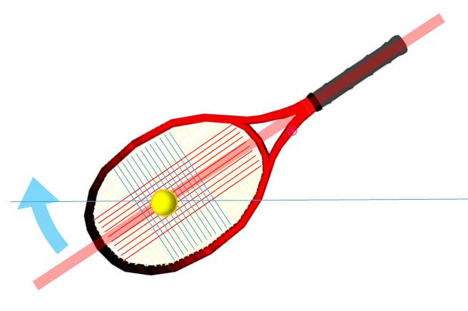 長尺ラケットの円周運動