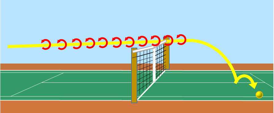 テニス 弾まないスライスショッ