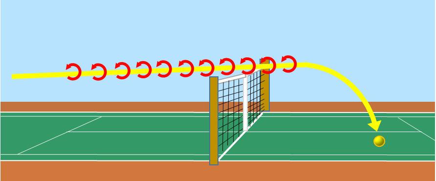 逆回転のボール