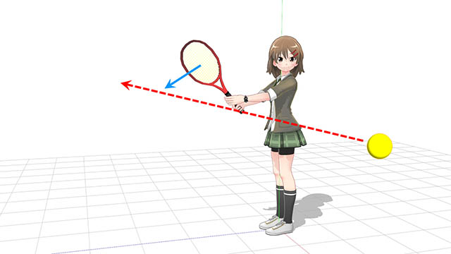 ボール軌道に対し真横からラケット面を差し出す