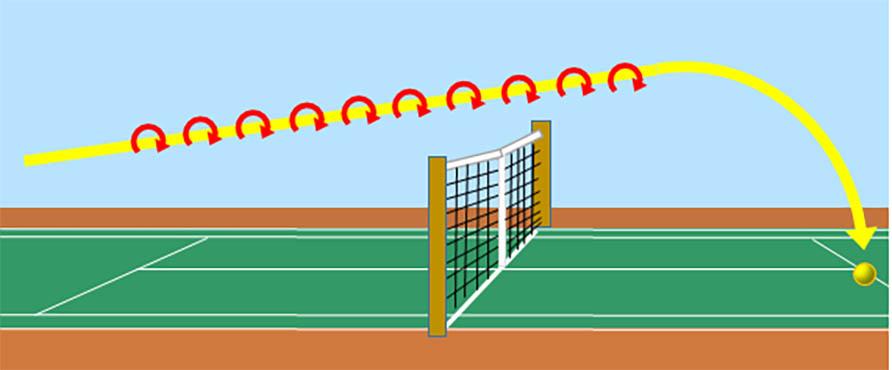 テニス 弾まないスライスショット2