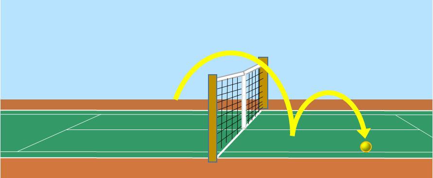 テニス ドロップショット 高く弾む