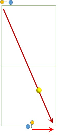 ベースライン上を真横にボールを追う