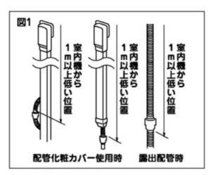DHB-1416 説明1