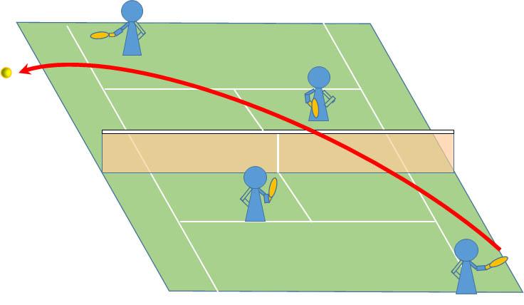 テニス ダブルス アウト