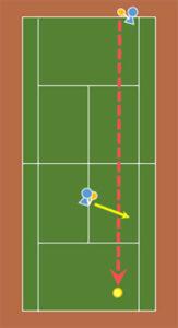 テニス 下がって打つ