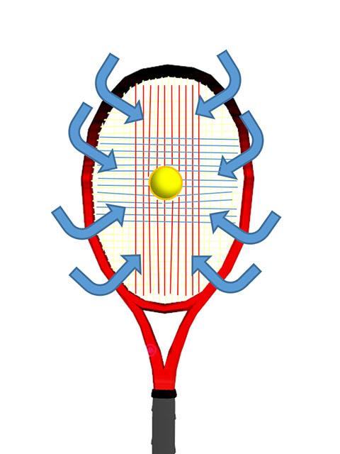 テニス ラケット面が内側にたわむ