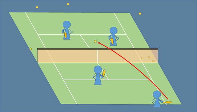 テニス ダブルス 周囲の転がったボール
