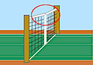 テニス ネットの高さ