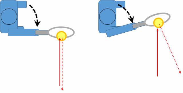 バックハンドとボールが飛ぶ方向2