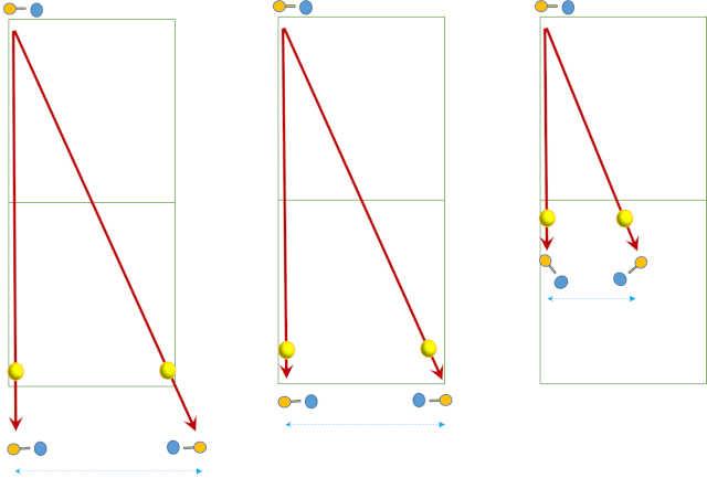 テニス 打つ位置と移動距離