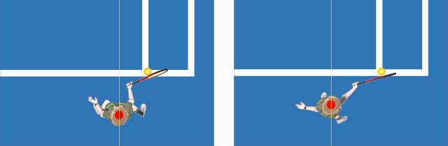 打点と足・身体の位置関係