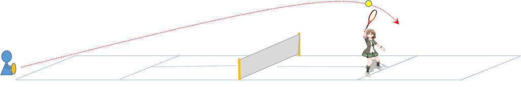 lob handle