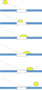 line ball bounce