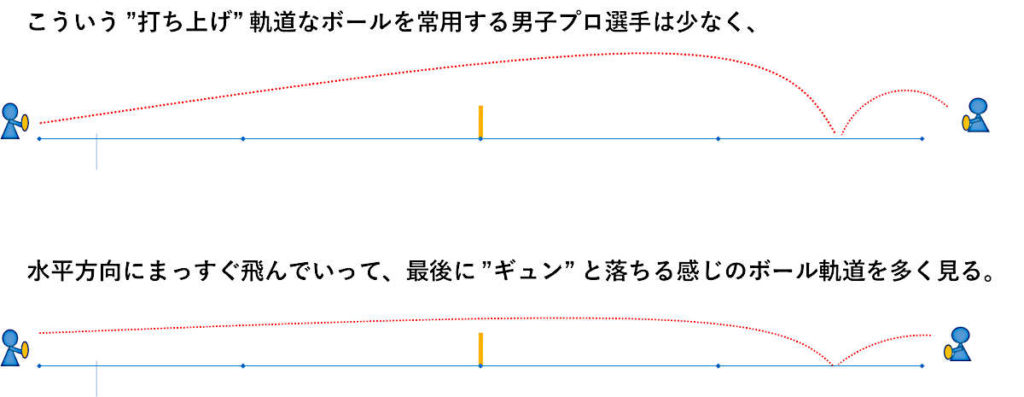 ボール軌道例
