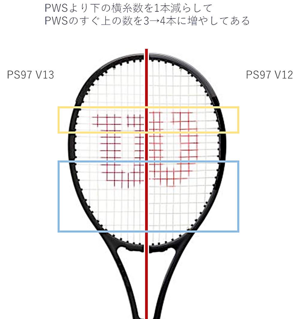 PRO STAFF 97 V13.0