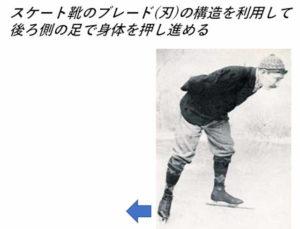 アイススケートの前進