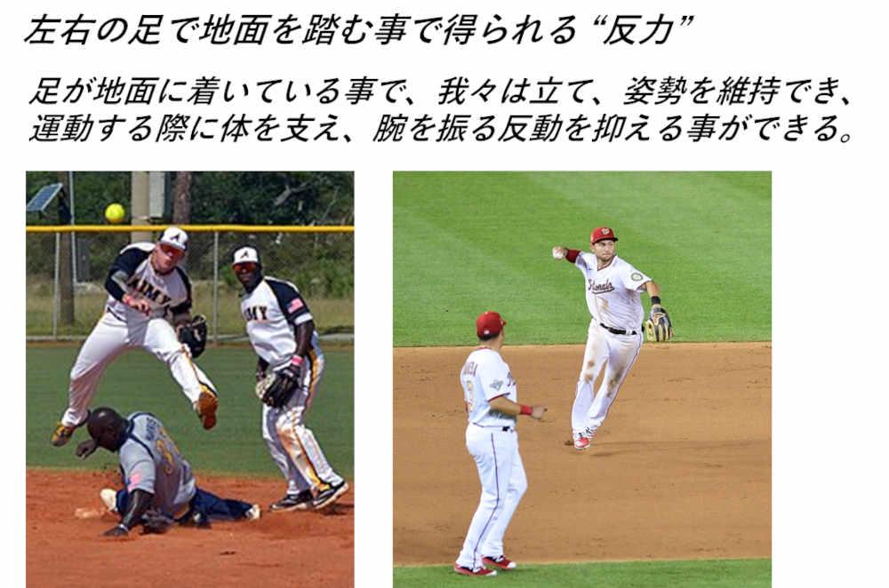 野球の送球