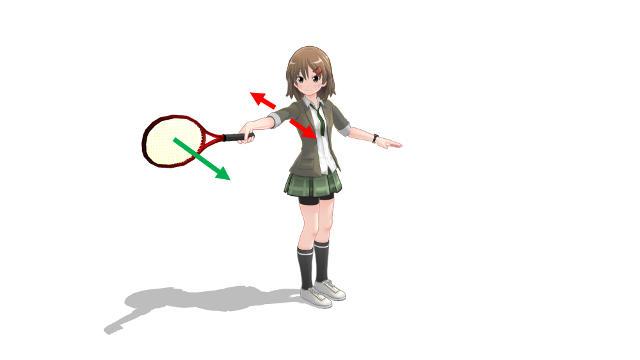 ラケットと腕の関係