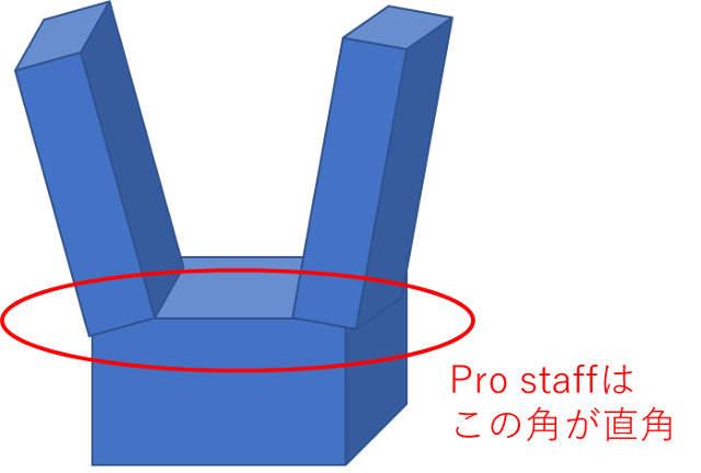 tennis racket structure